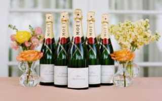 Расчет алкоголя на свадьбу на человека для самостоятельной закупки и заказа в ресторане
